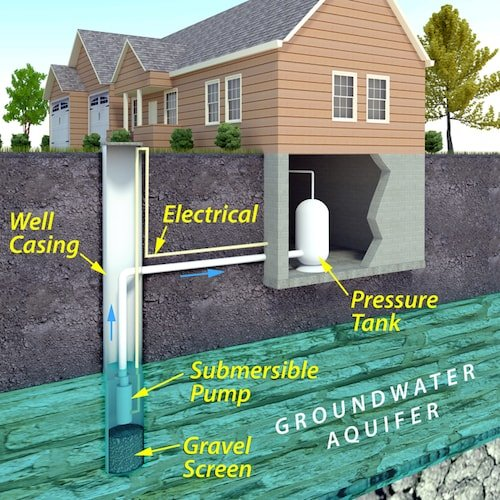 Home Well Pump Replacement Diagram